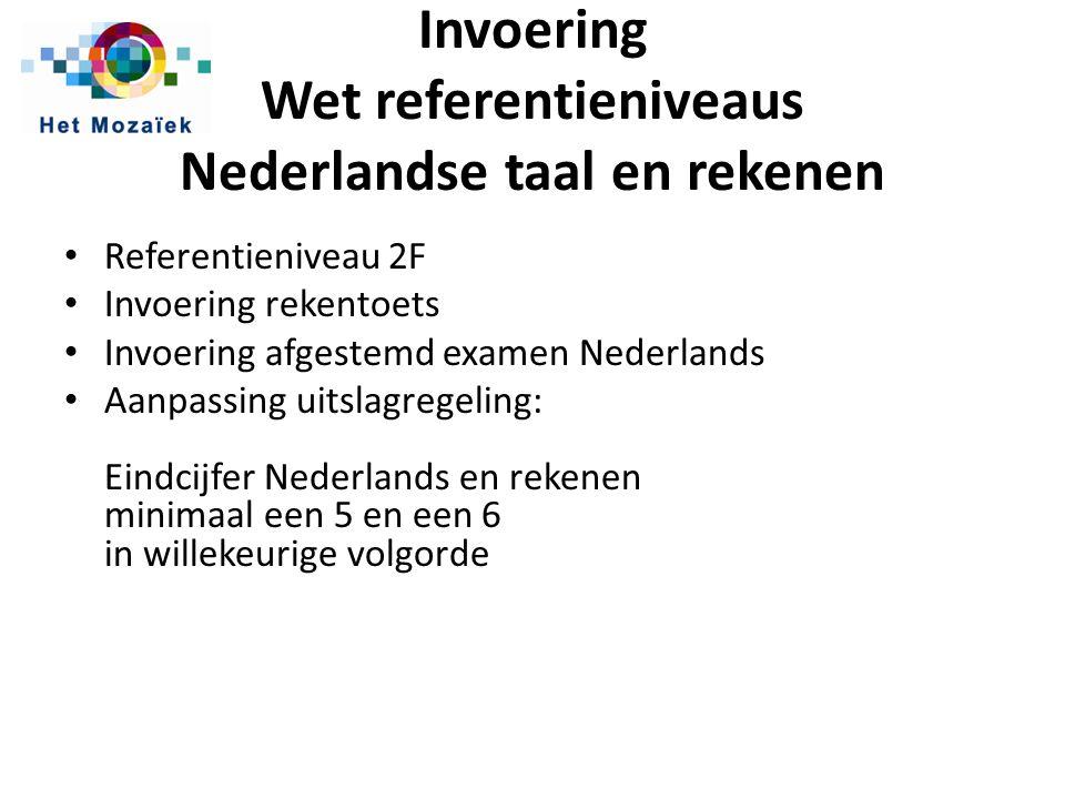 Invoering Wet referentieniveaus Nederlandse taal en rekenen