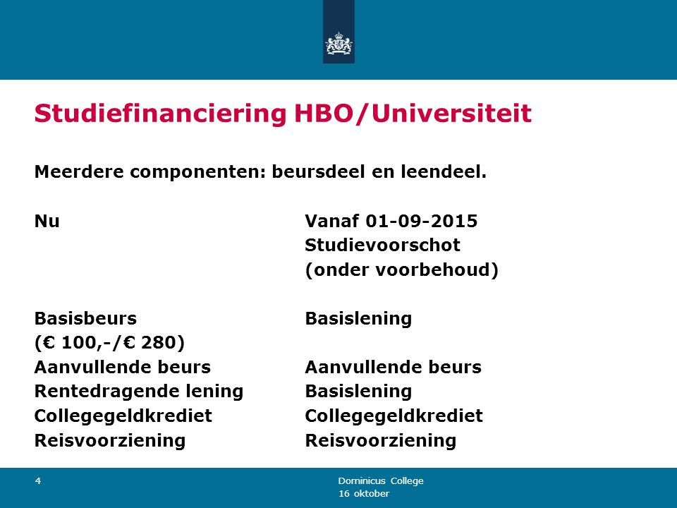 Studiefinanciering HBO/Universiteit