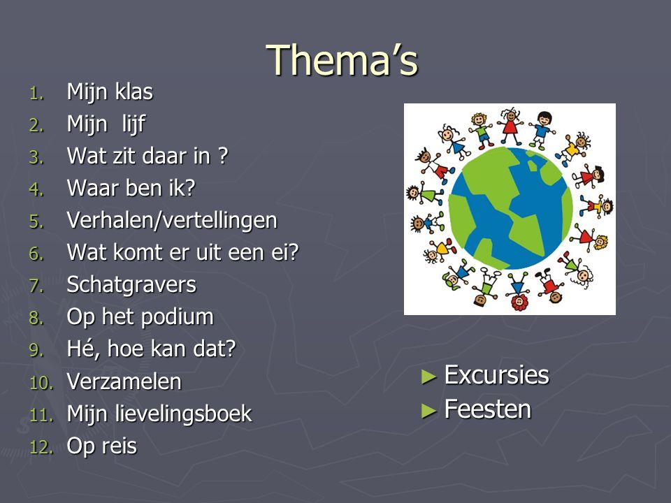 Thema's Excursies Feesten Mijn klas Mijn lijf Wat zit daar in