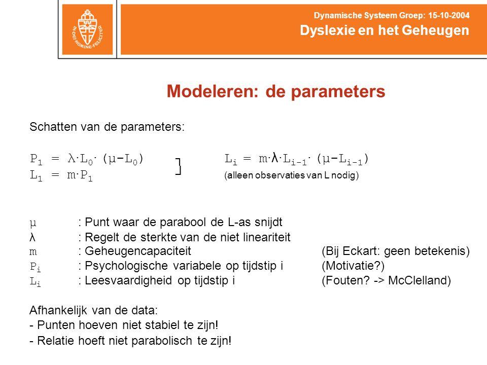 Modeleren: de parameters