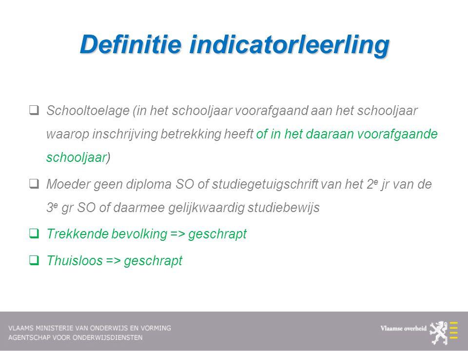 Definitie indicatorleerling