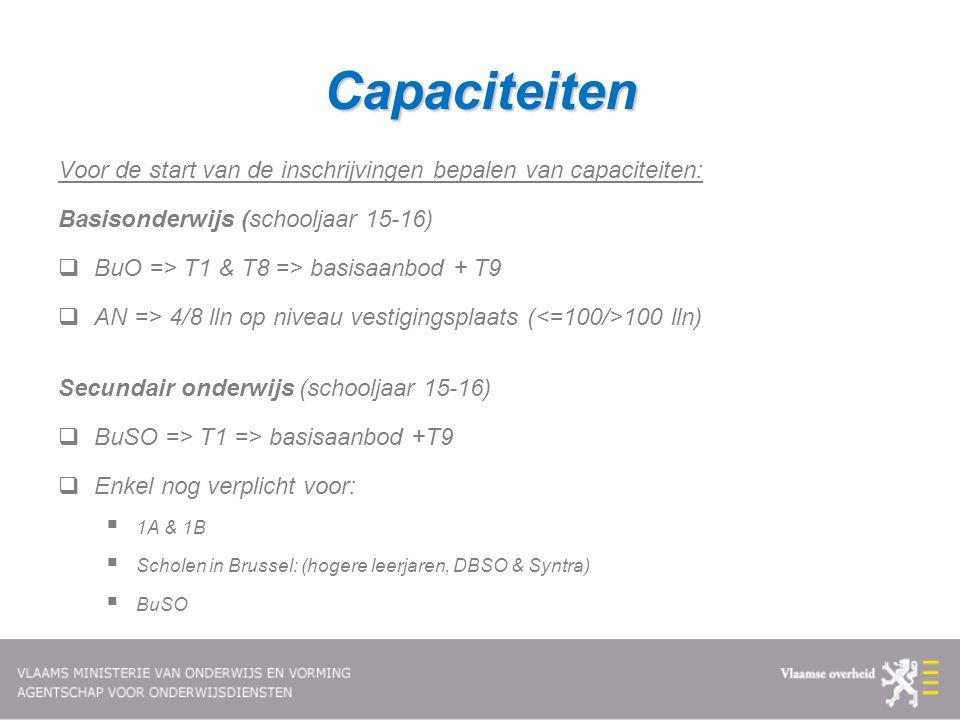 Capaciteiten Voor de start van de inschrijvingen bepalen van capaciteiten: Basisonderwijs (schooljaar 15-16)