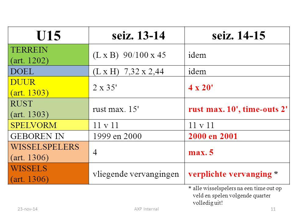 U15 seiz. 13-14 seiz. 14-15 TERREIN (art. 1202) (L x B) 90/100 x 45