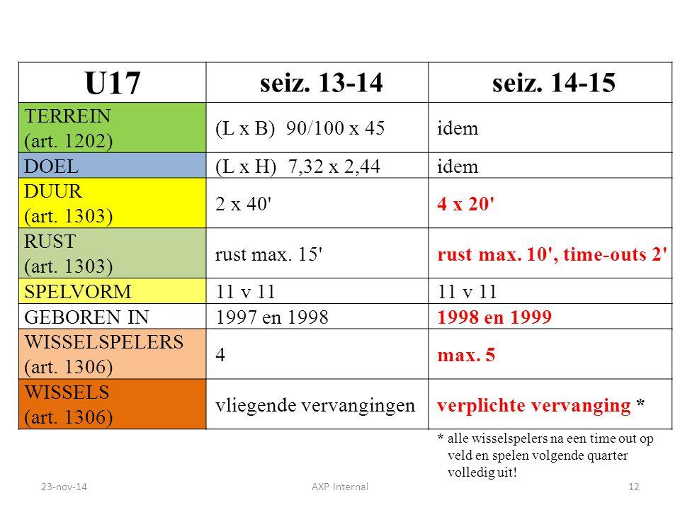 U17 seiz. 13-14 seiz. 14-15 TERREIN (art. 1202) (L x B) 90/100 x 45