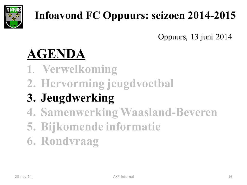 AGENDA Hervorming jeugdvoetbal Jeugdwerking