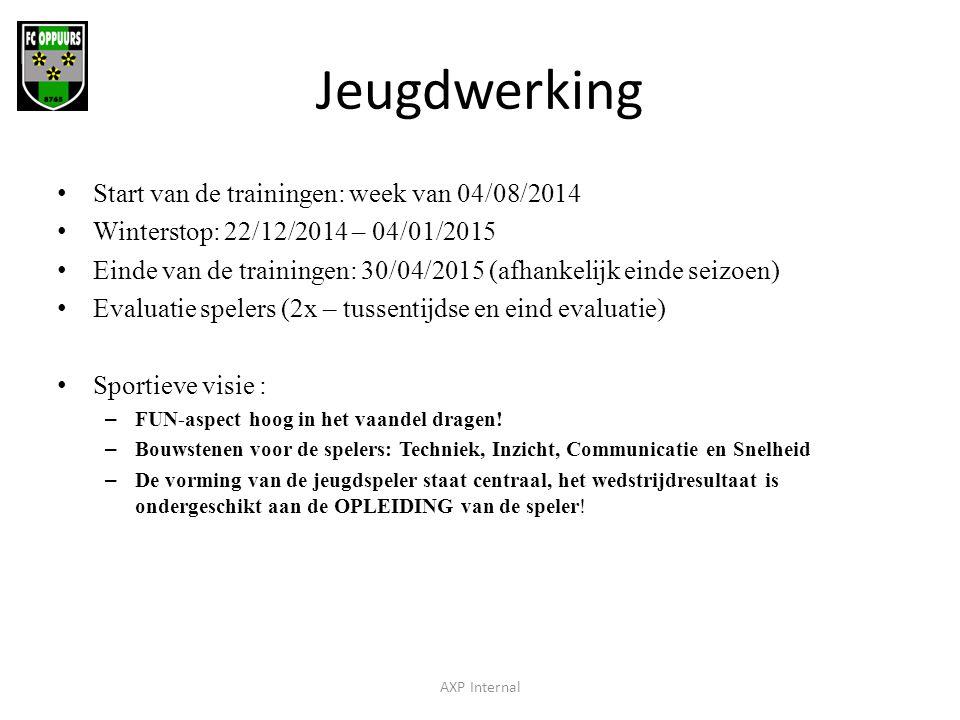Jeugdwerking Start van de trainingen: week van 04/08/2014