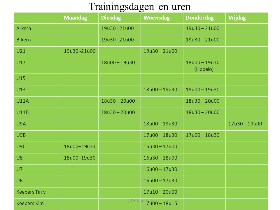 Trainingsdagen en uren