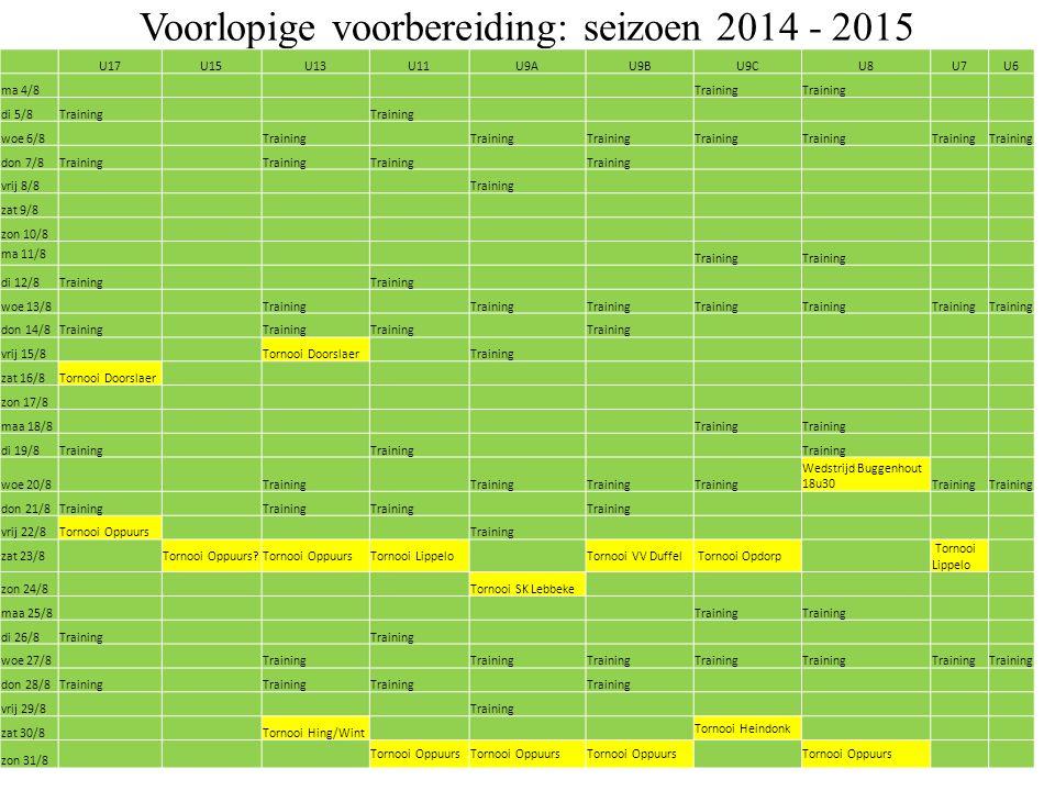 Voorlopige voorbereiding: seizoen 2014 - 2015