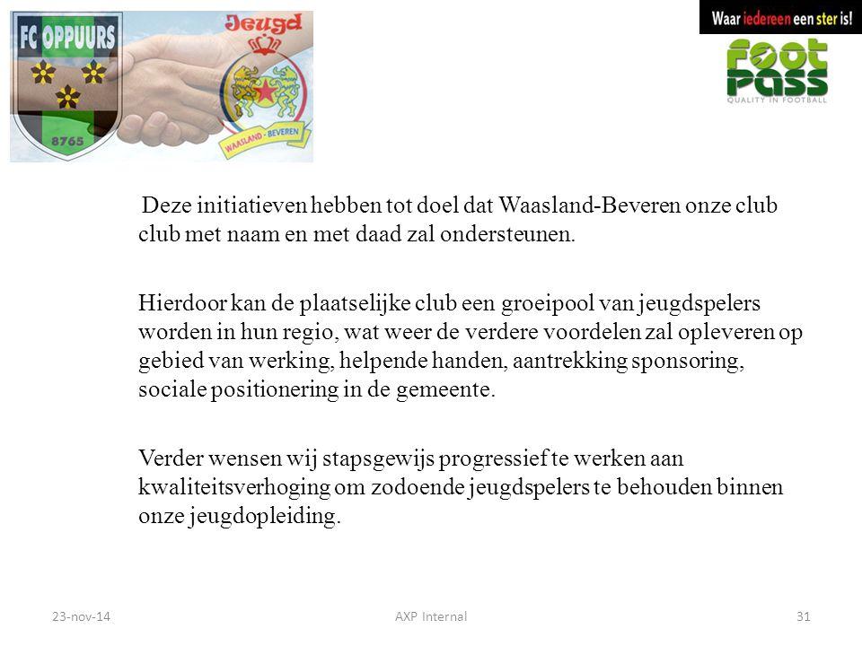 Deze initiatieven hebben tot doel dat Waasland-Beveren onze club