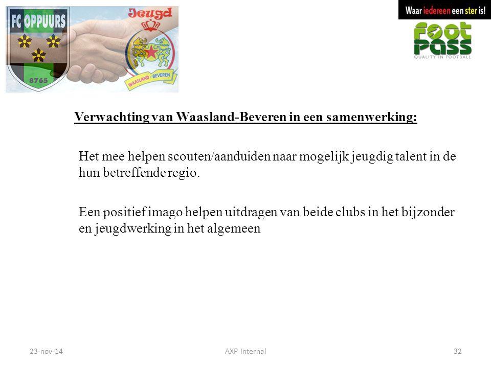 Verwachting van Waasland-Beveren in een samenwerking: