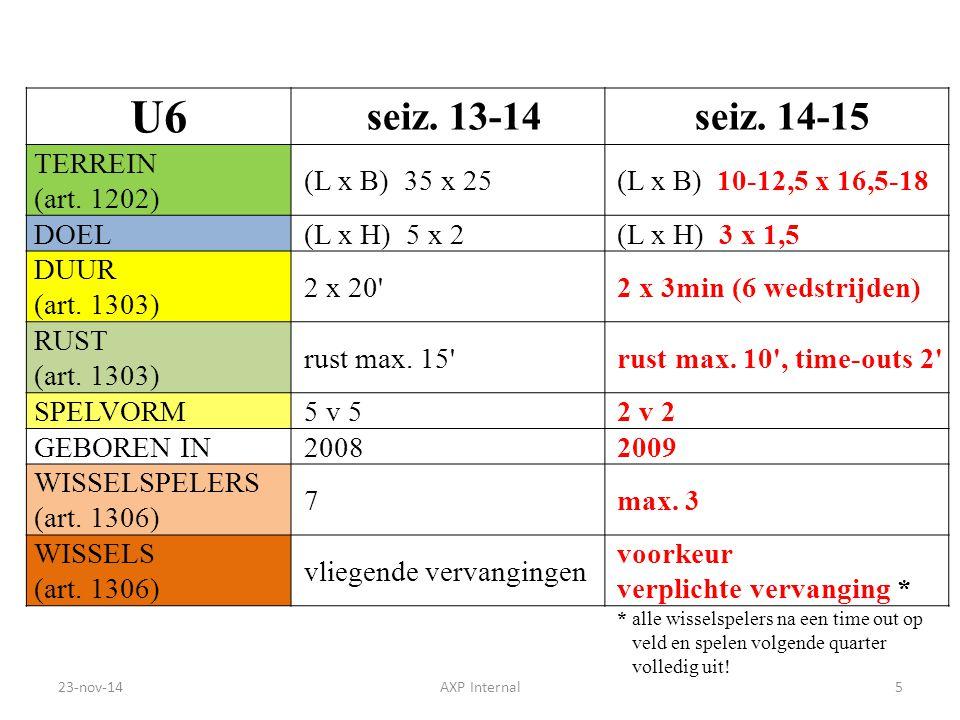 U6 seiz. 13-14 seiz. 14-15 TERREIN (art. 1202) (L x B) 35 x 25