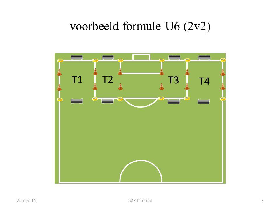 voorbeeld formule U6 (2v2)