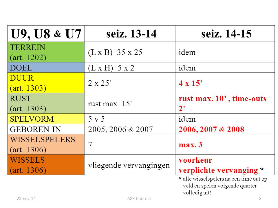 U9, U8 & U7 seiz. 13-14 seiz. 14-15 TERREIN (art. 1202)