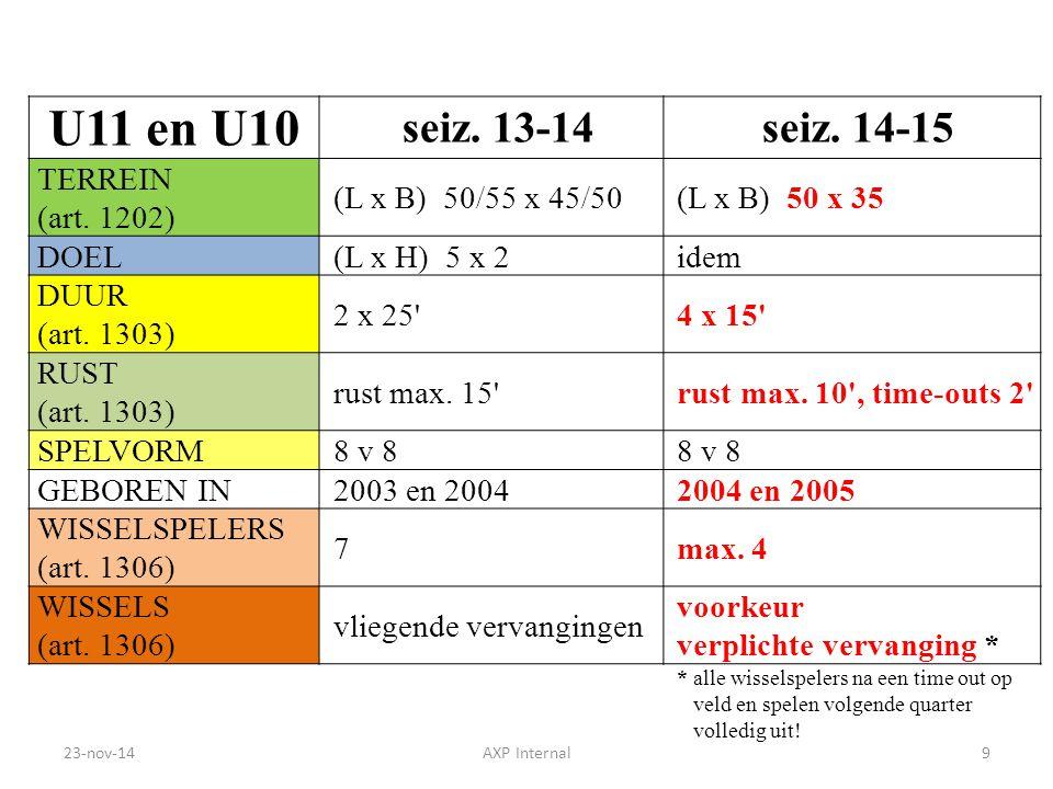U11 en U10 seiz. 13-14 seiz. 14-15 TERREIN (art. 1202)