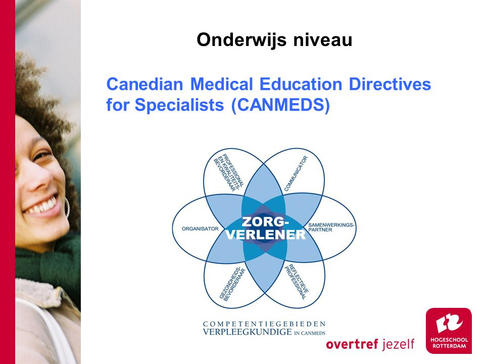 Canedian Medical Education Directives for Specialists (CANMEDS)