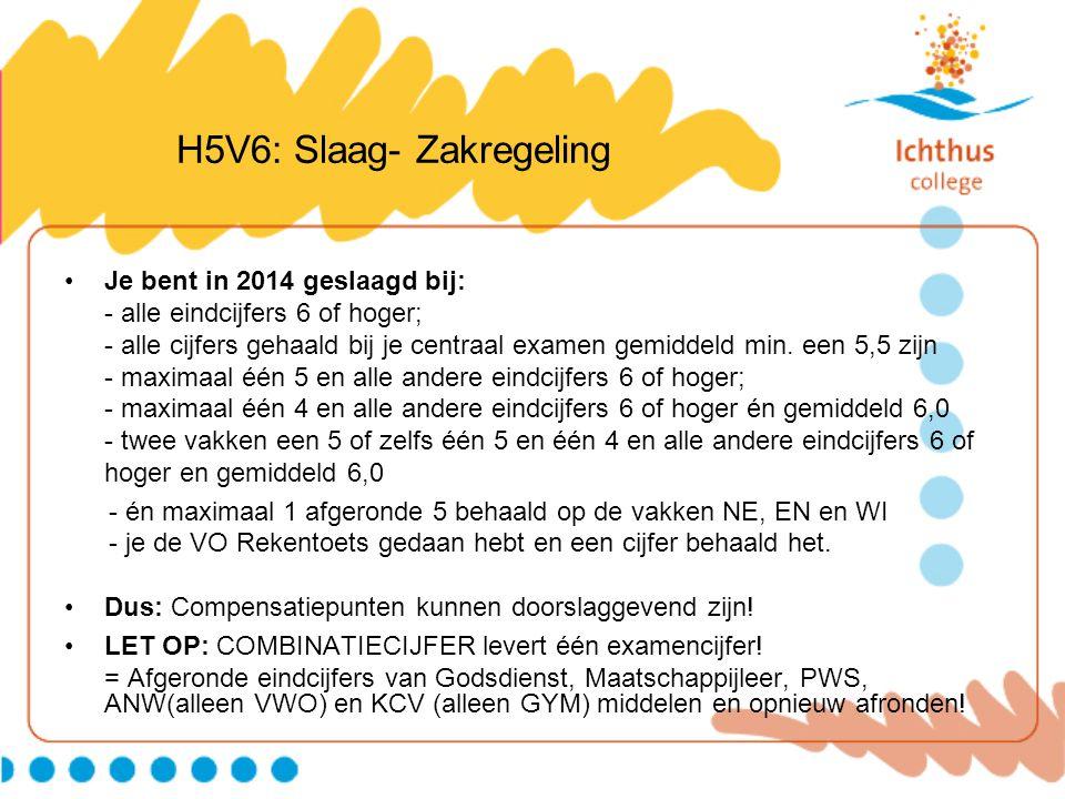 H5V6: Slaag- Zakregeling