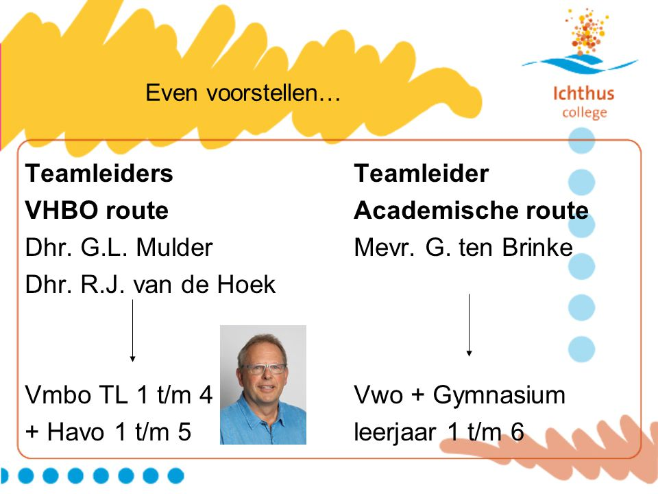 Teamleiders Teamleider VHBO route Academische route