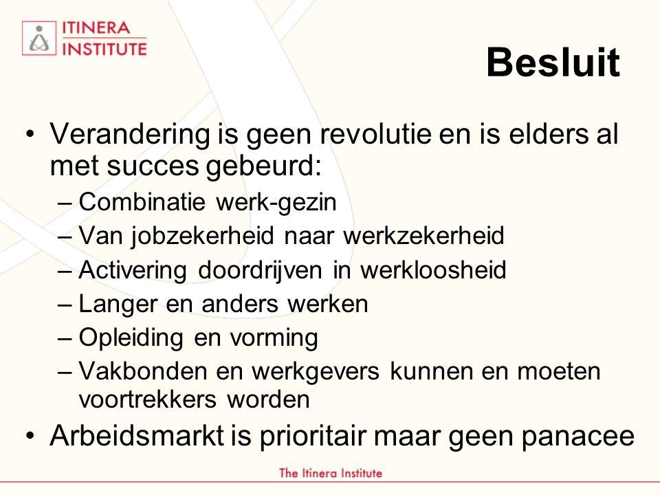Besluit Verandering is geen revolutie en is elders al met succes gebeurd: Combinatie werk-gezin. Van jobzekerheid naar werkzekerheid.