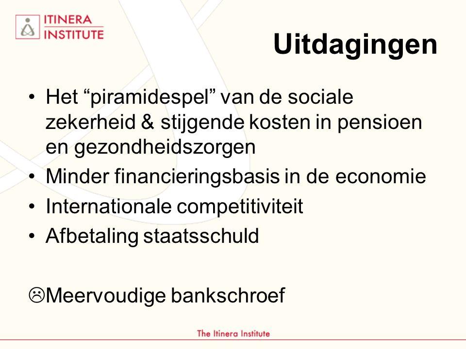 Uitdagingen Het piramidespel van de sociale zekerheid & stijgende kosten in pensioen en gezondheidszorgen.