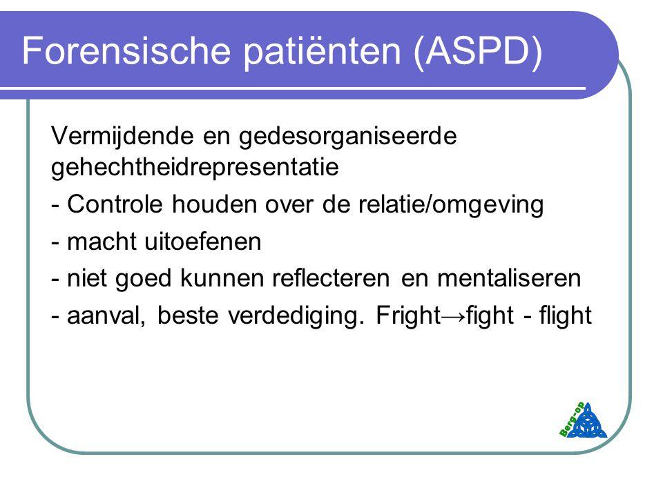 Forensische patiënten (ASPD)