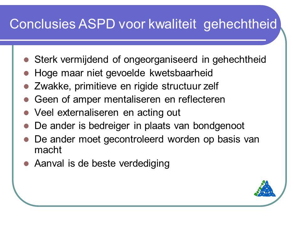 Conclusies ASPD voor kwaliteit gehechtheid