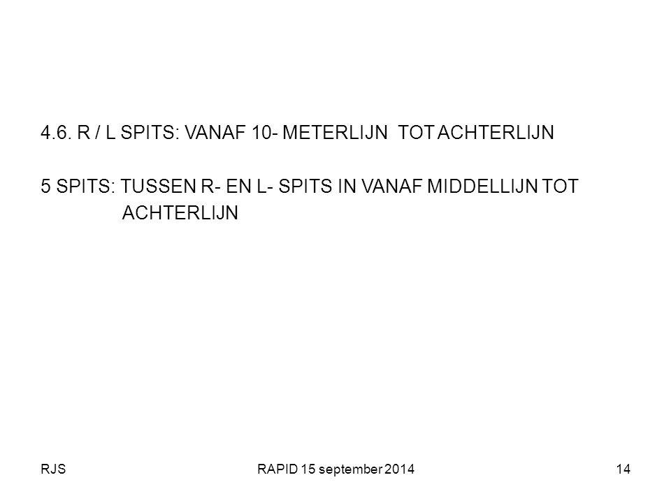 4.6. R / L SPITS: VANAF 10- METERLIJN TOT ACHTERLIJN