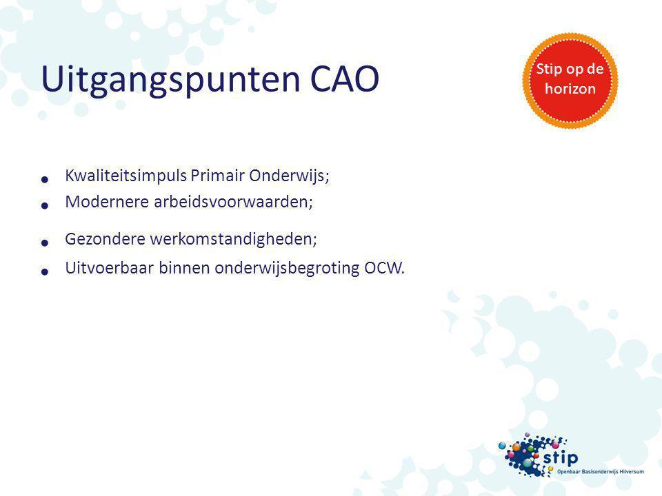 Uitgangspunten CAO Kwaliteitsimpuls Primair Onderwijs;