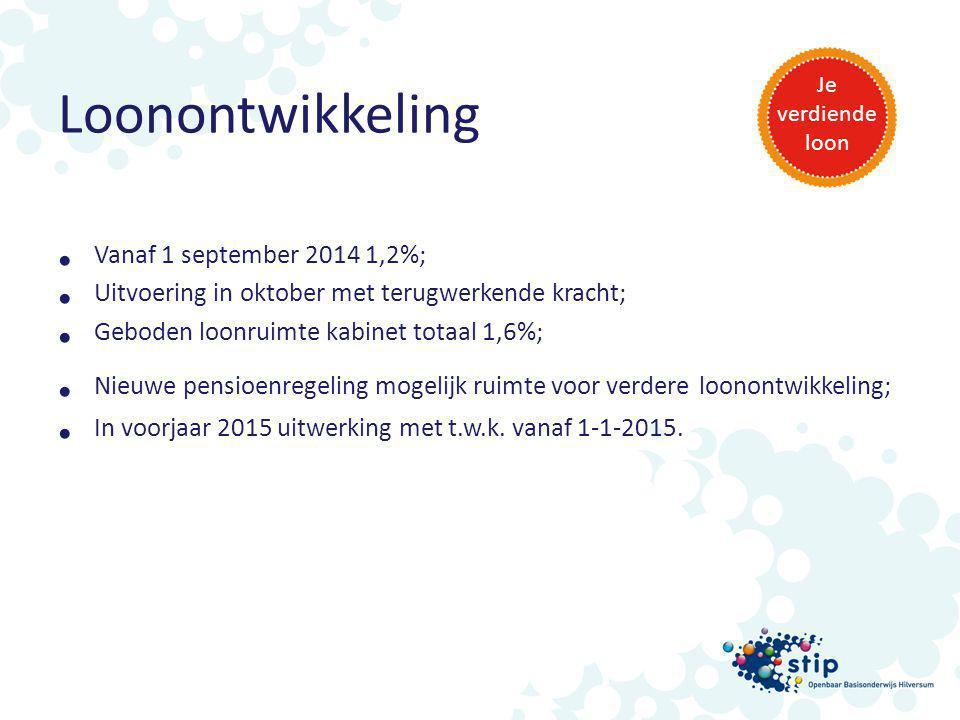 Loonontwikkeling Vanaf 1 september 2014 1,2%;
