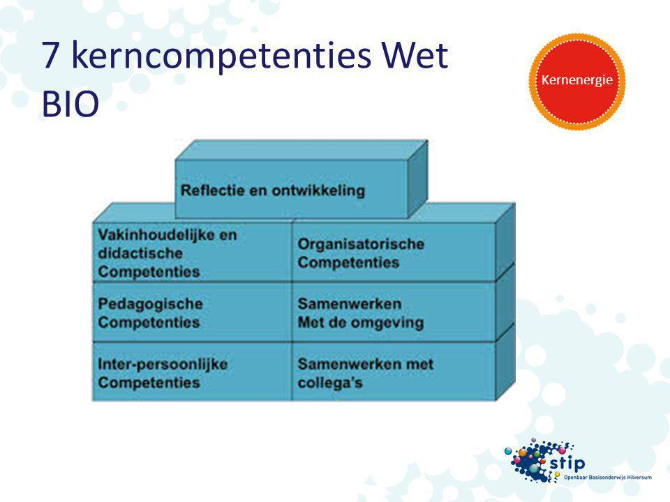 7 kerncompetenties Wet BIO