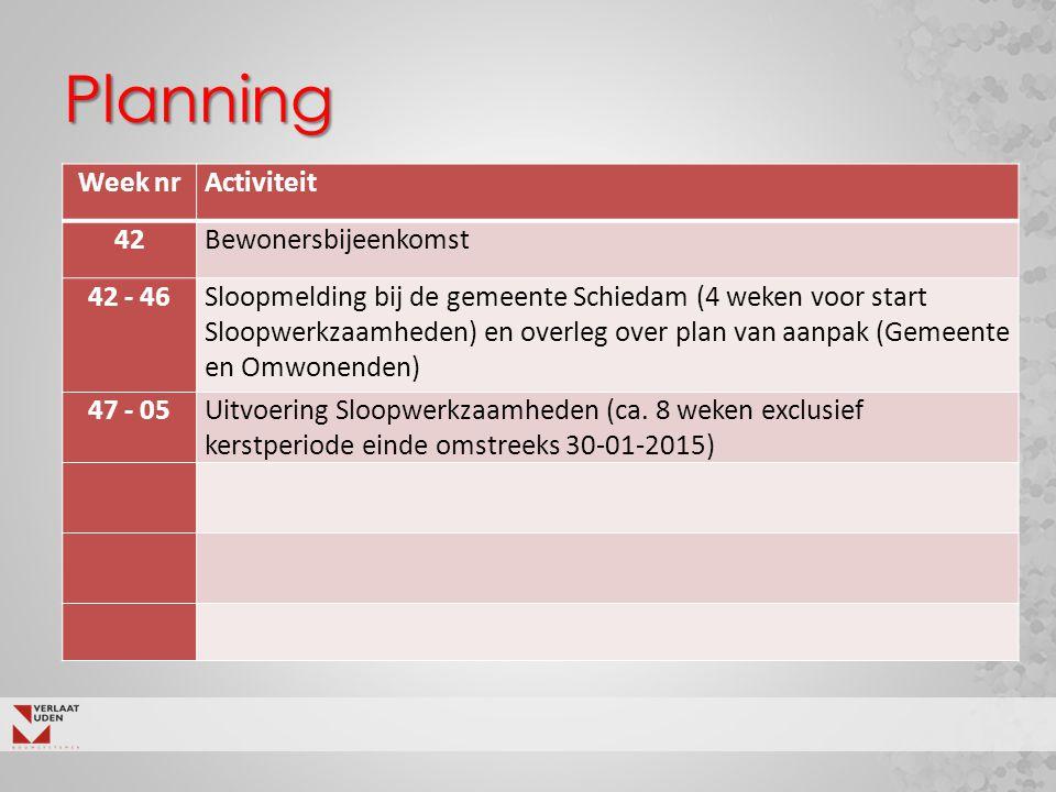 Planning Week nr Activiteit 42 Bewonersbijeenkomst 42 - 46