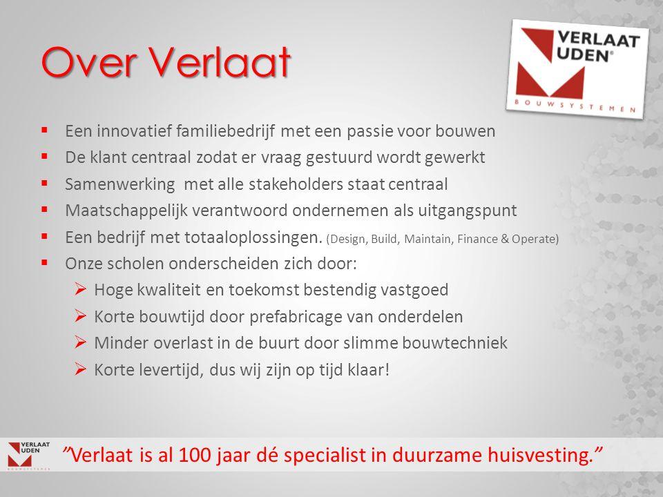 Verlaat is al 100 jaar dé specialist in duurzame huisvesting.