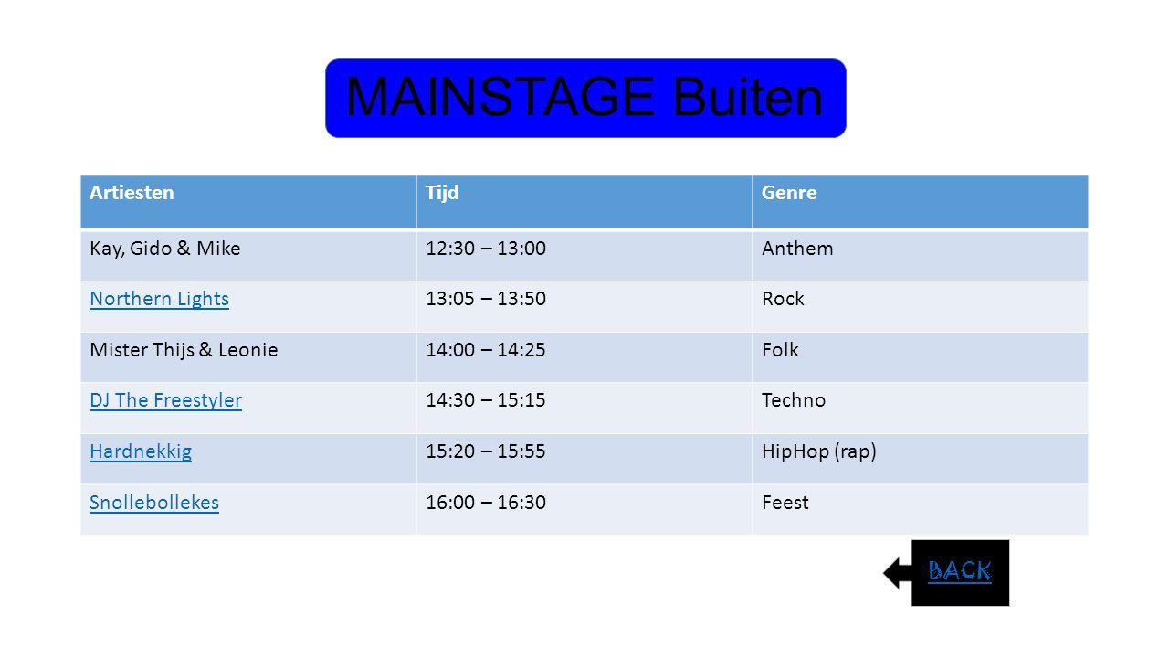 MAINSTAGE Buiten Artiesten Tijd Genre Kay, Gido & Mike 12:30 – 13:00