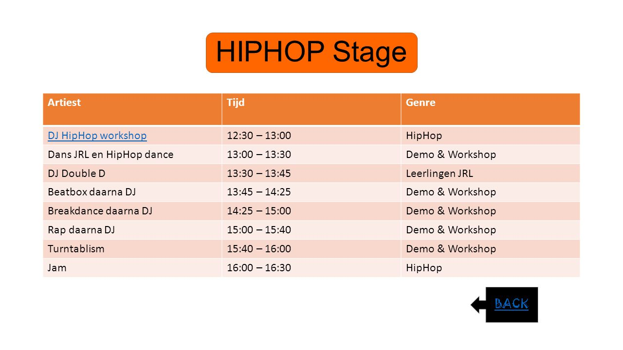 HIPHOP Stage Artiest Tijd Genre DJ HipHop workshop 12:30 – 13:00