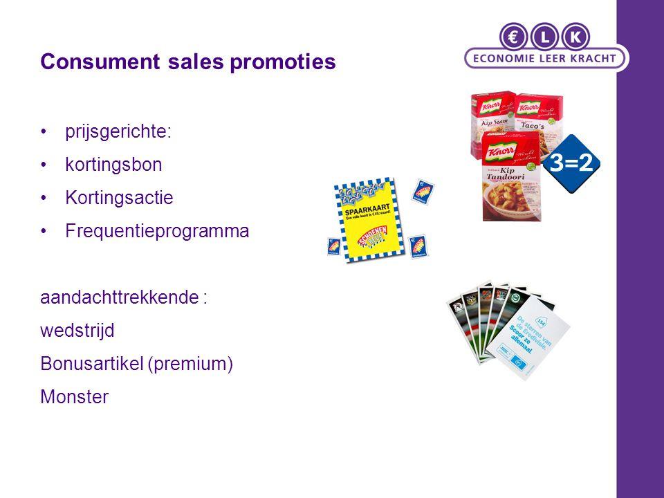 Consument sales promoties