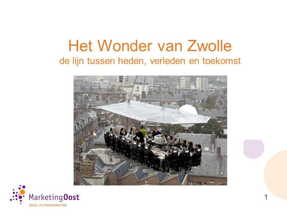 Het Wonder van Zwolle de lijn tussen heden, verleden en toekomst