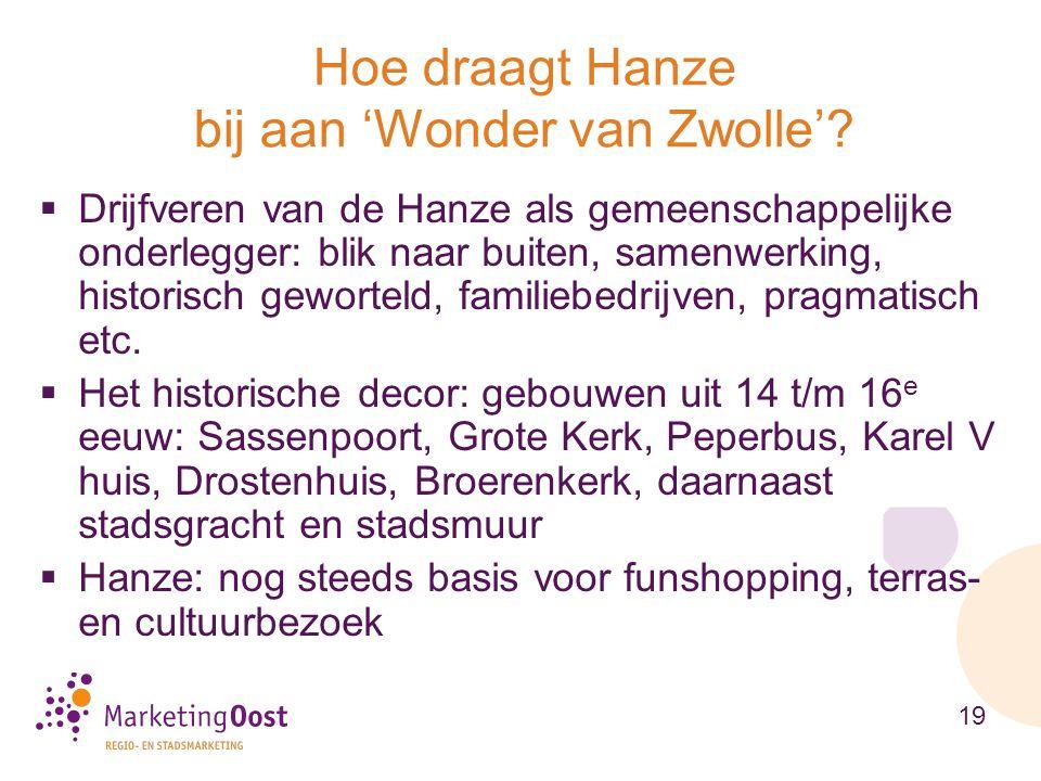 Hoe draagt Hanze bij aan 'Wonder van Zwolle'