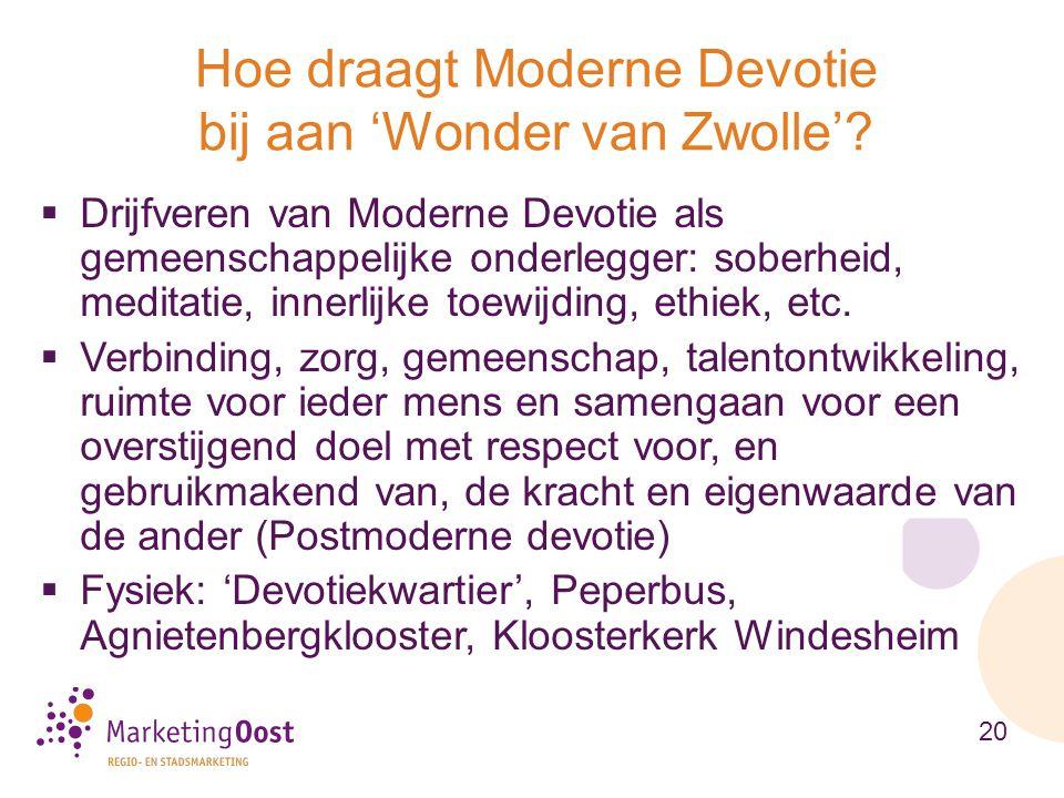 Hoe draagt Moderne Devotie bij aan 'Wonder van Zwolle'