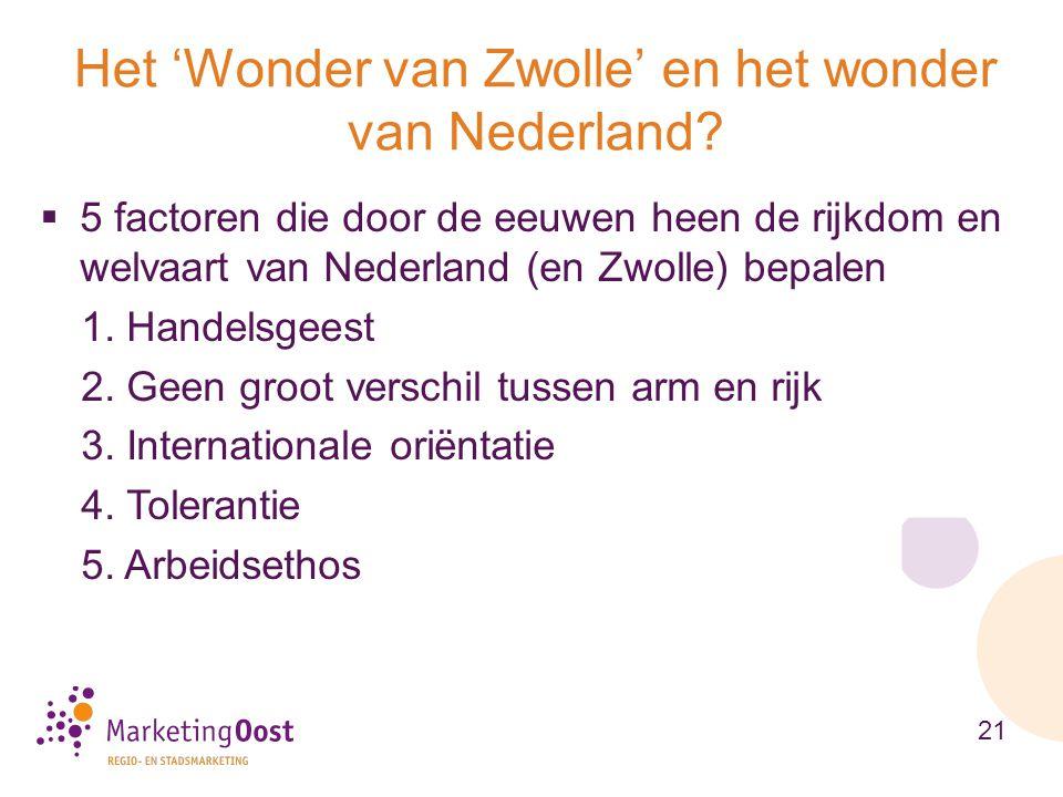 Het 'Wonder van Zwolle' en het wonder van Nederland