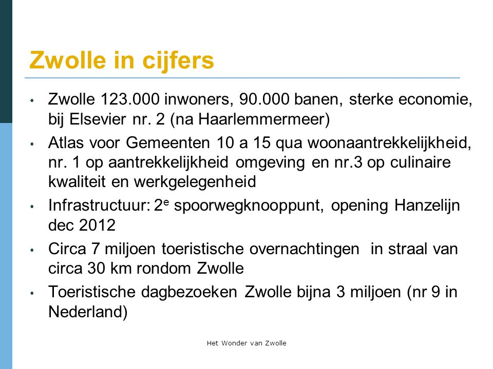 Zwolle in cijfers Zwolle 123.000 inwoners, 90.000 banen, sterke economie, bij Elsevier nr. 2 (na Haarlemmermeer)