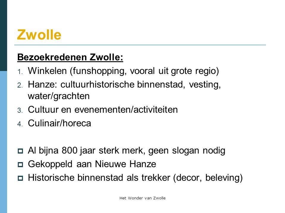 Zwolle Bezoekredenen Zwolle: