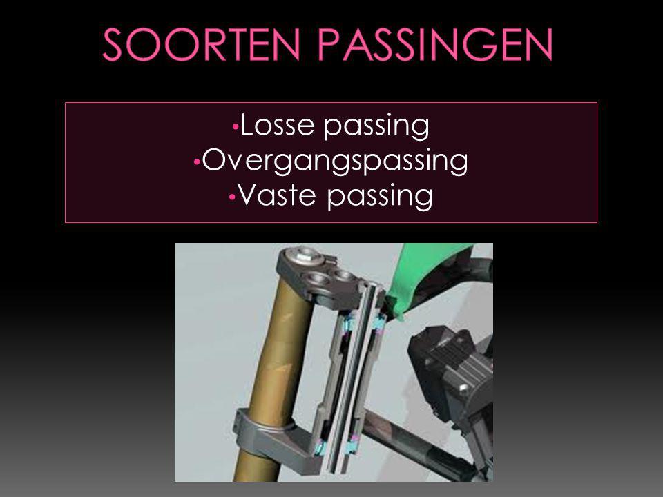 Soorten passingen Losse passing Overgangspassing Vaste passing