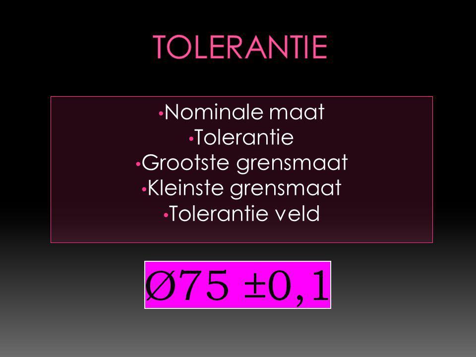 Tolerantie Nominale maat Tolerantie Grootste grensmaat