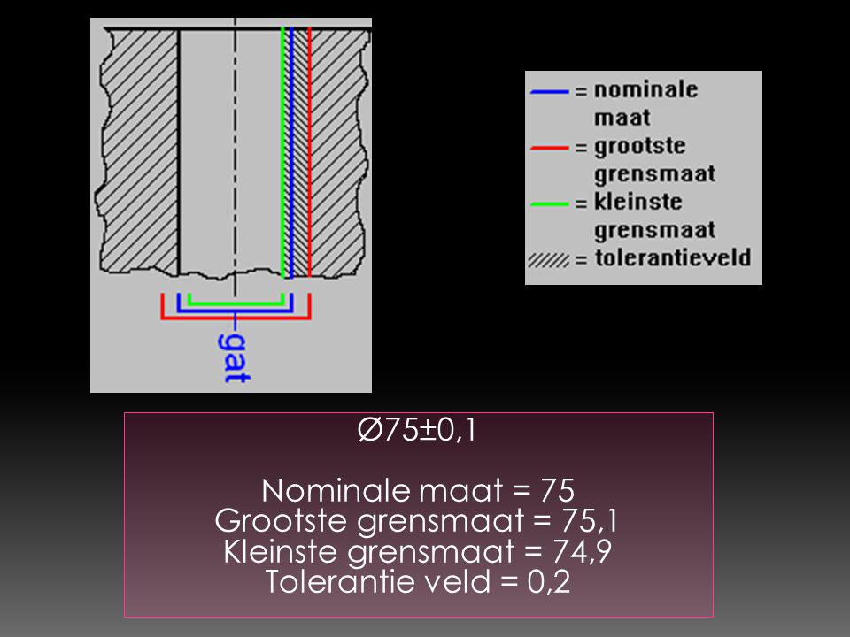Ø75±0,1 Nominale maat = 75. Grootste grensmaat = 75,1.