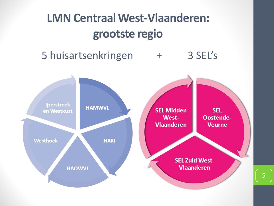 LMN Centraal West-Vlaanderen: grootste regio