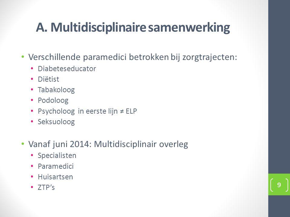 A. Multidisciplinaire samenwerking