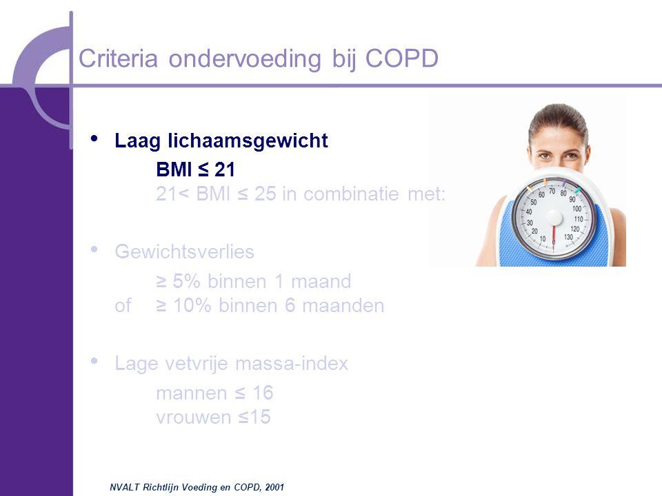 Criteria ondervoeding bij COPD