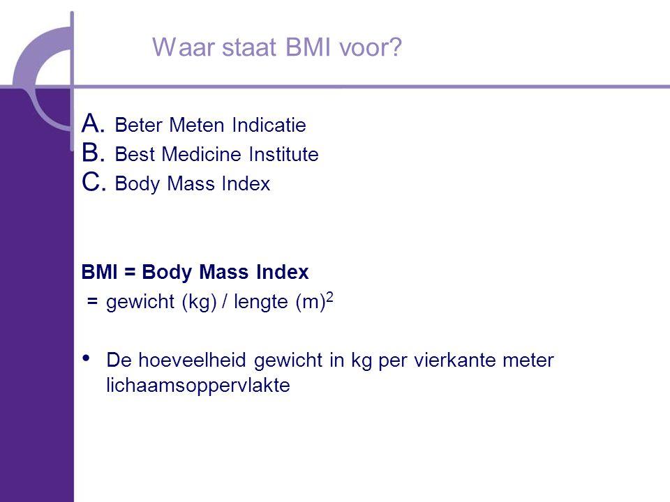 Waar staat BMI voor Beter Meten Indicatie Best Medicine Institute