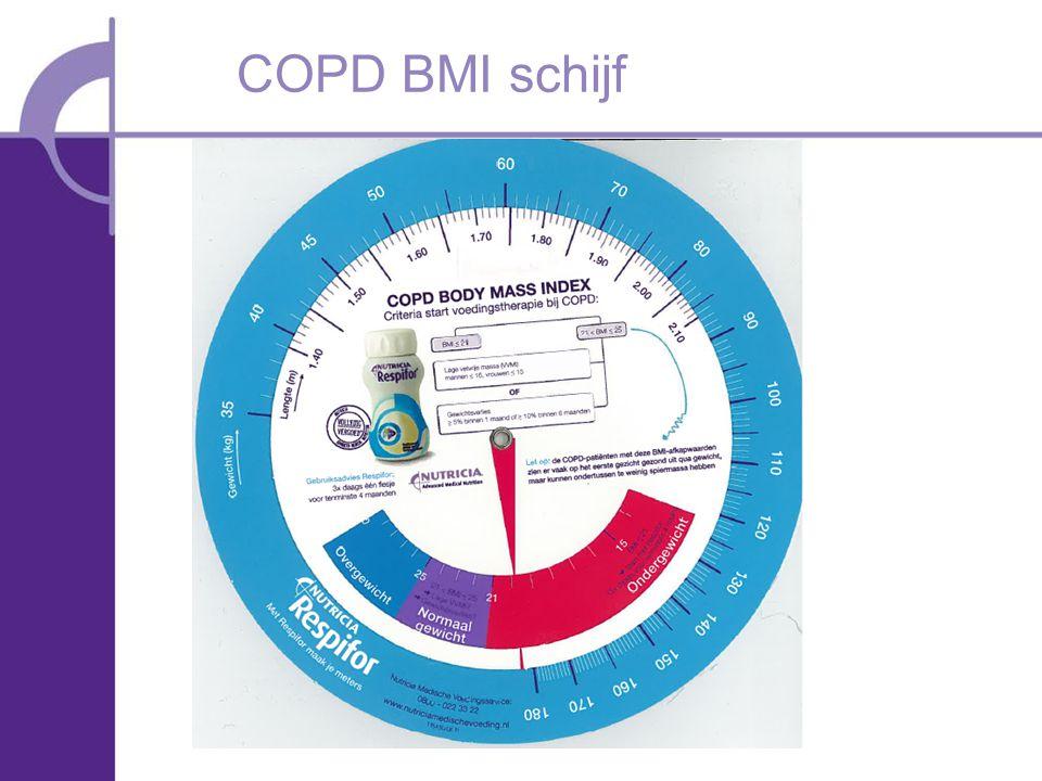 COPD BMI schijf Formule voor het berekenen van BMI kg/m2