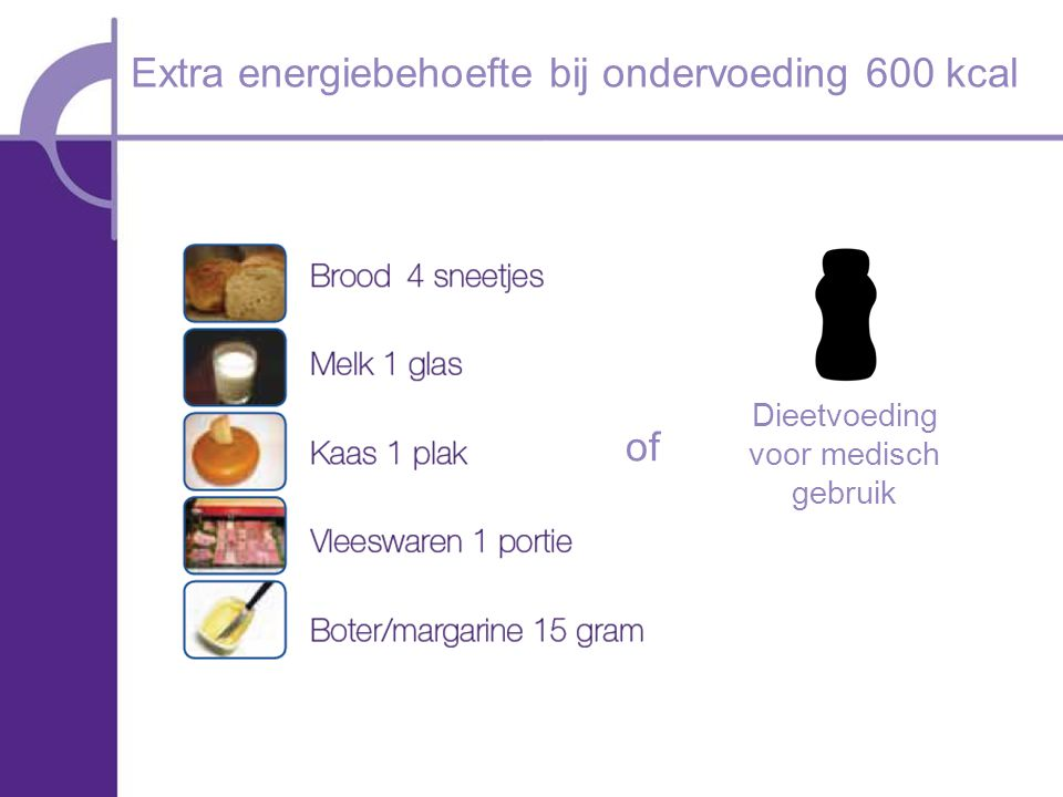 Extra energiebehoefte bij ondervoeding 600 kcal