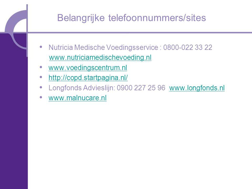 Belangrijke telefoonnummers/sites